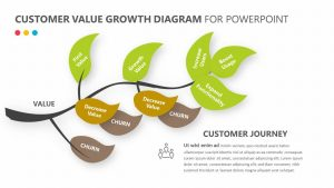 Customer Value Growth Diagram for PowerPoint